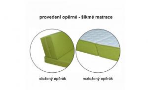 SET 2 matrací IRENA - pěnové matrace USNU